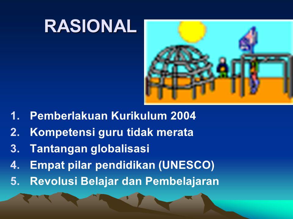 RASIONAL Pemberlakuan Kurikulum 2004 Kompetensi guru tidak merata