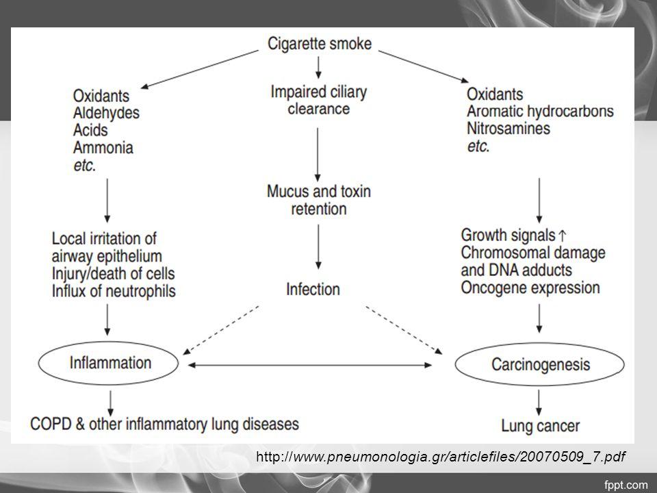 http://www.pneumonologia.gr/articlefiles/20070509_7.pdf