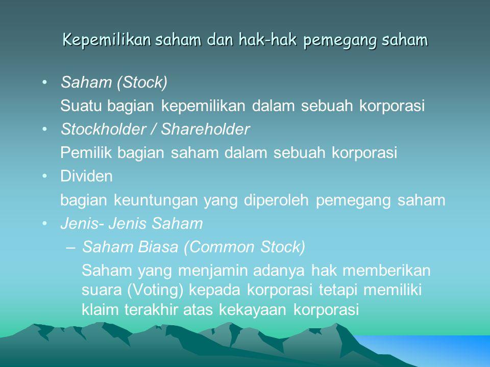 Kepemilikan saham dan hak-hak pemegang saham