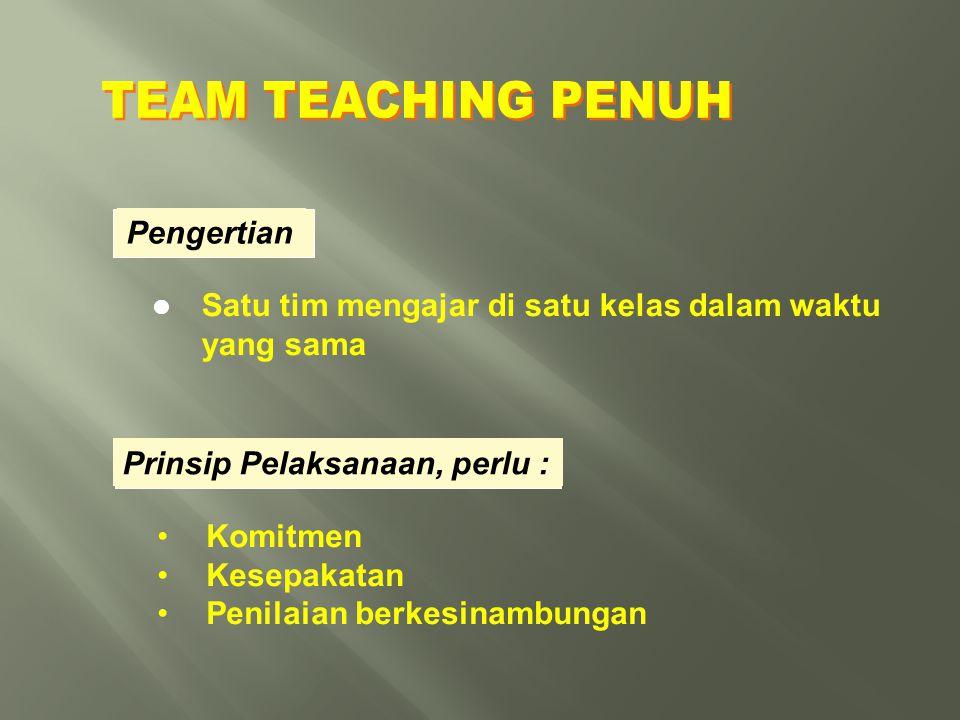 TEAM TEACHING PENUH Pengertian Prinsip Pelaksanaan, perlu : Komitmen