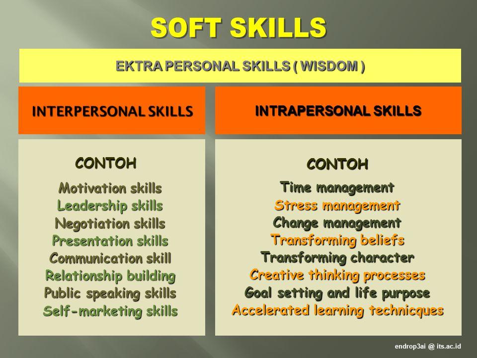 SOFT SKILLS EKTRA PERSONAL SKILLS ( WISDOM ) INTERPERSONAL SKILLS