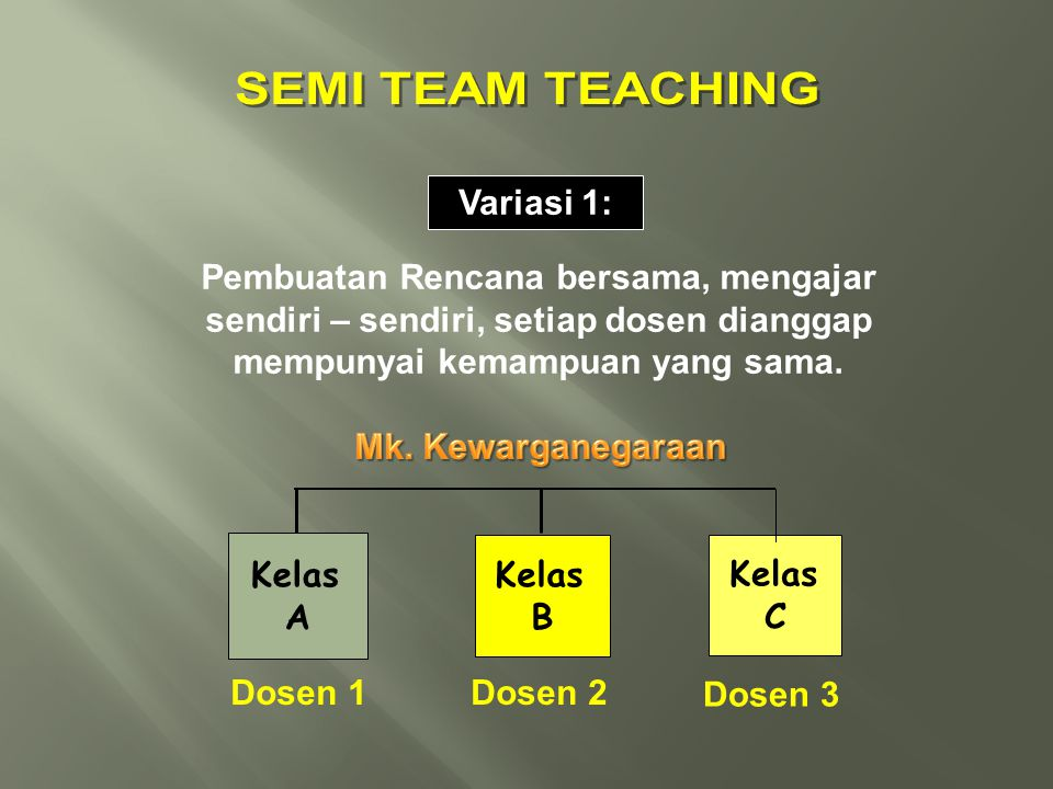 SEMI TEAM TEACHING Variasi 1: