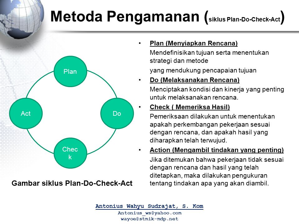 Metoda Pengamanan (siklus Plan-Do-Check-Act)