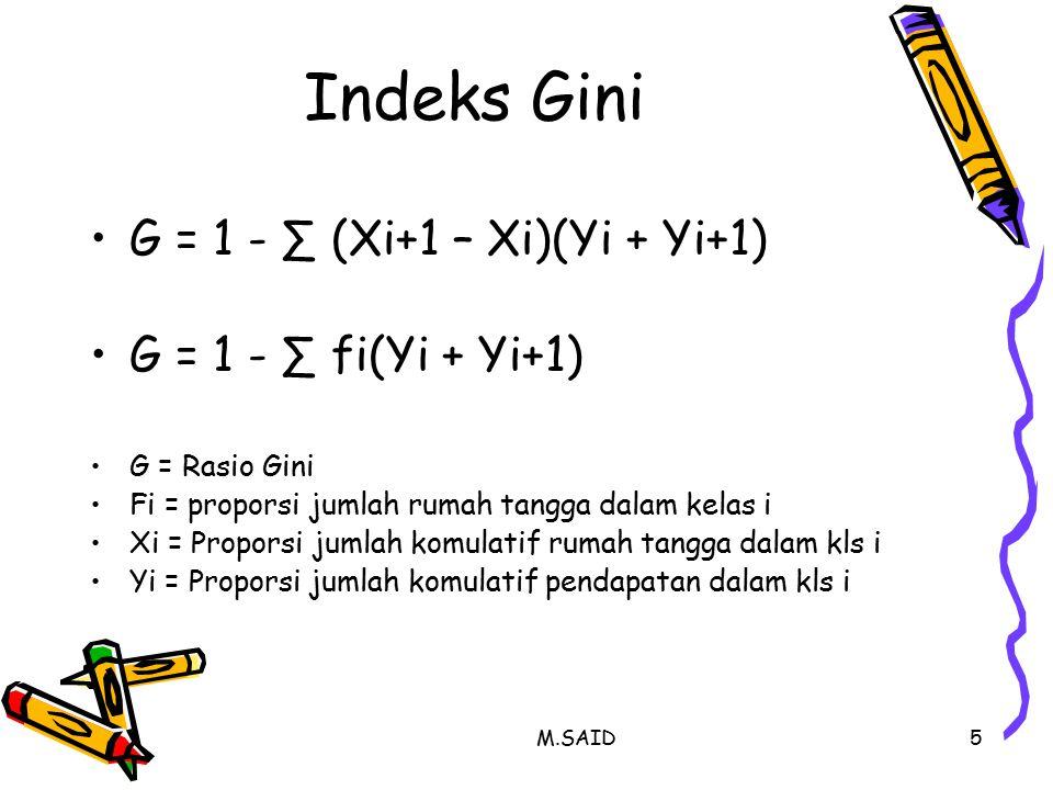 Indeks Gini G = 1 - ∑ (Xi+1 – Xi)(Yi + Yi+1) G = 1 - ∑ fi(Yi + Yi+1)