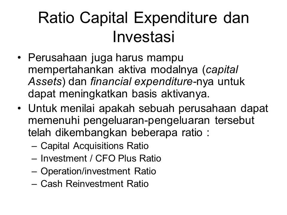 Ratio Capital Expenditure dan Investasi