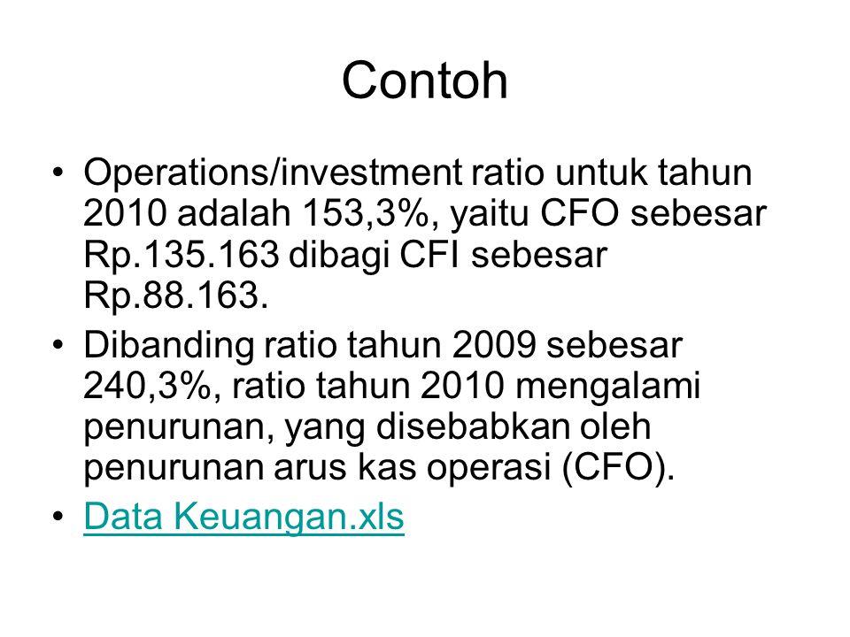 Contoh Operations/investment ratio untuk tahun 2010 adalah 153,3%, yaitu CFO sebesar Rp.135.163 dibagi CFI sebesar Rp.88.163.