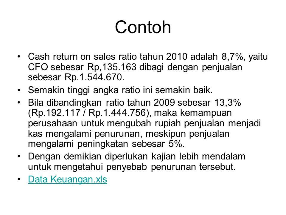 Contoh Cash return on sales ratio tahun 2010 adalah 8,7%, yaitu CFO sebesar Rp,135.163 dibagi dengan penjualan sebesar Rp.1.544.670.