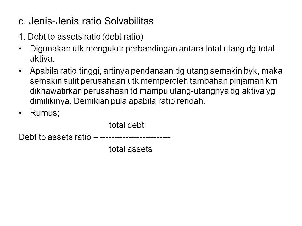 c. Jenis-Jenis ratio Solvabilitas