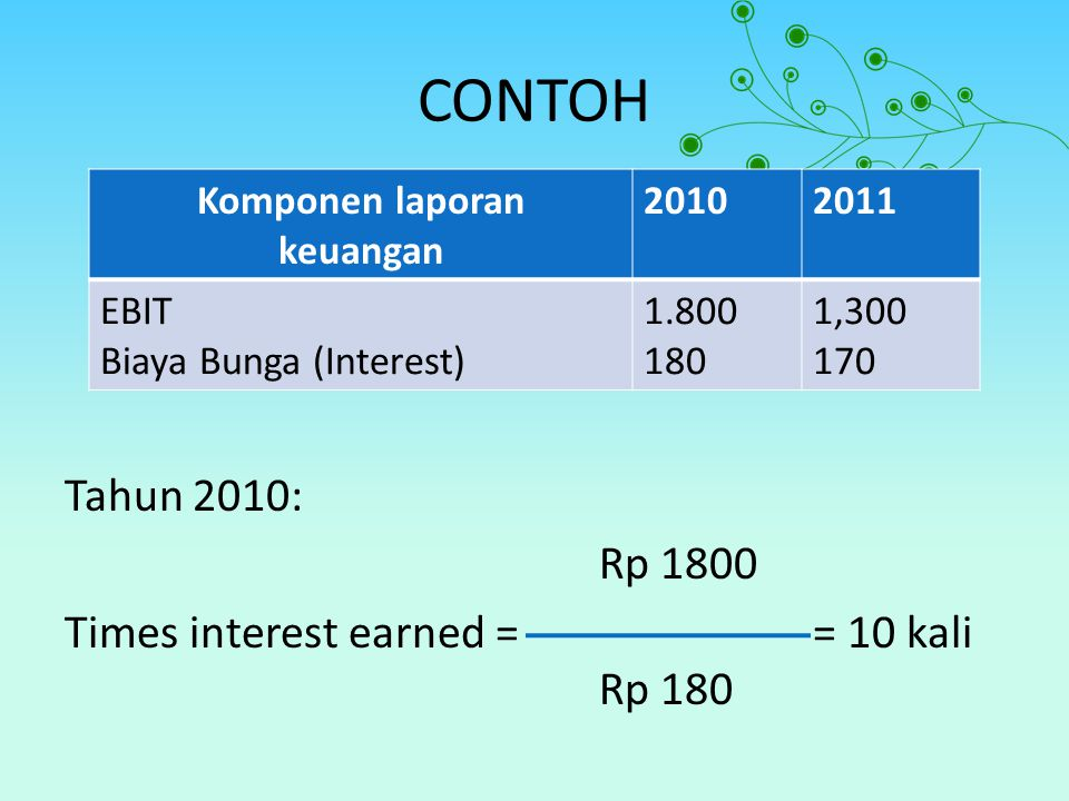 CONTOH Tahun 2010: Rp 1800 Times interest earned = = 10 kali Rp 180