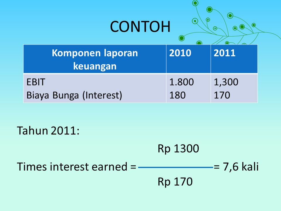 CONTOH Tahun 2011: Rp 1300 Times interest earned = = 7,6 kali Rp 170