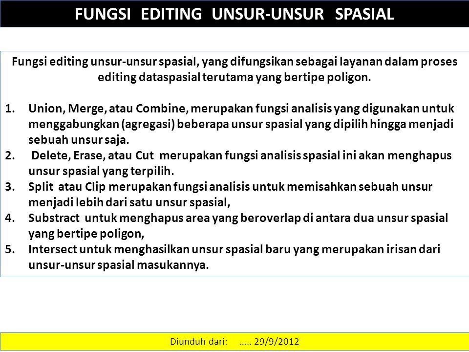FUNGSI EDITING UNSUR-UNSUR SPASIAL