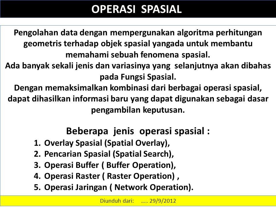 Beberapa jenis operasi spasial :