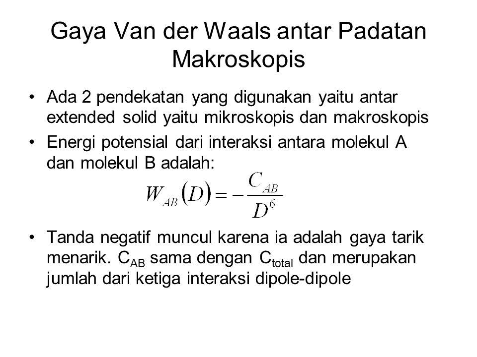 Gaya Van der Waals antar Padatan Makroskopis