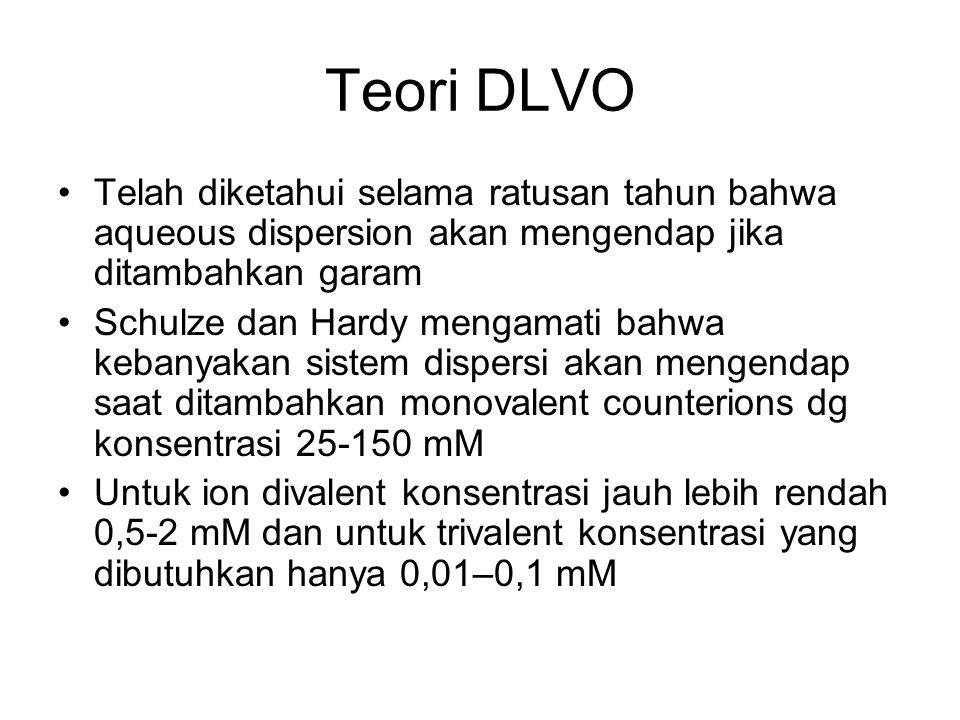 Teori DLVO Telah diketahui selama ratusan tahun bahwa aqueous dispersion akan mengendap jika ditambahkan garam.