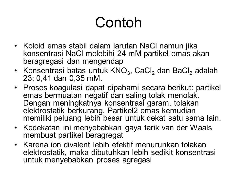 Contoh Koloid emas stabil dalam larutan NaCl namun jika konsentrasi NaCl melebihi 24 mM partikel emas akan beragregasi dan mengendap.