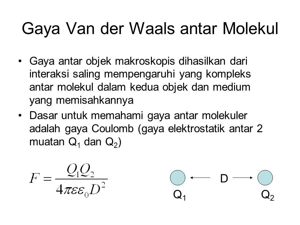 Gaya Van der Waals antar Molekul