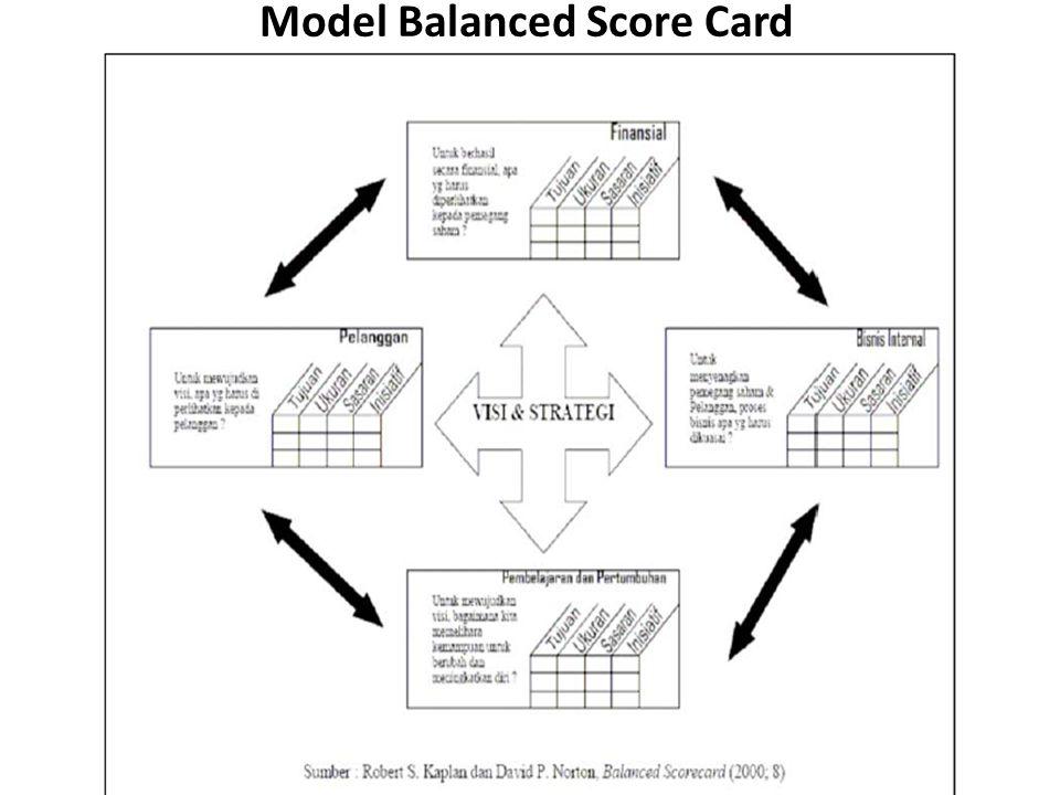 Model Balanced Score Card