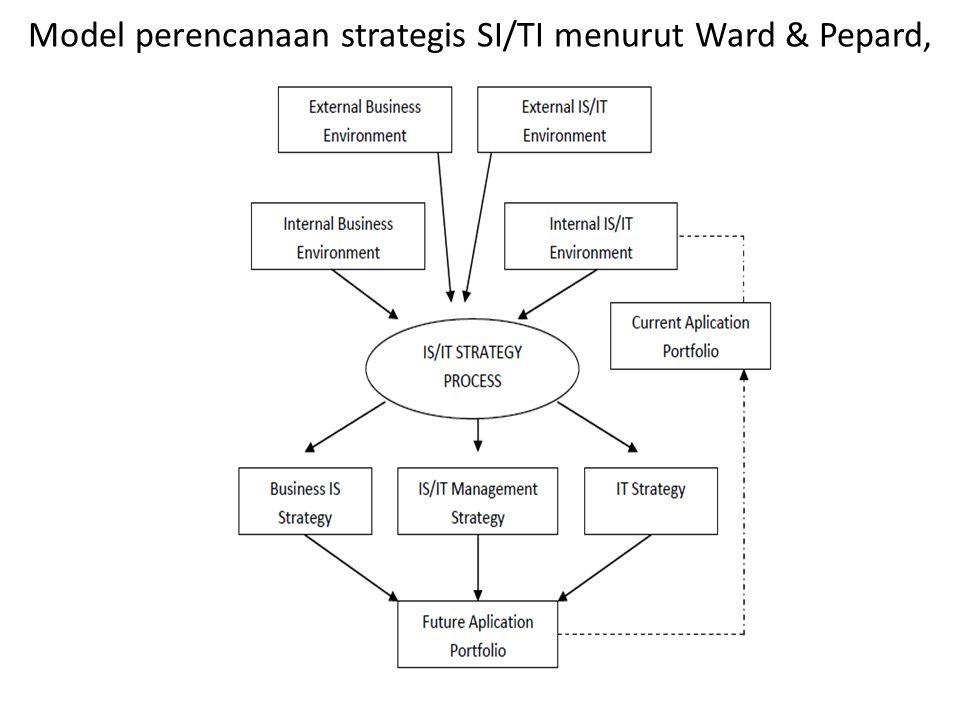 Model perencanaan strategis SI/TI menurut Ward & Pepard,