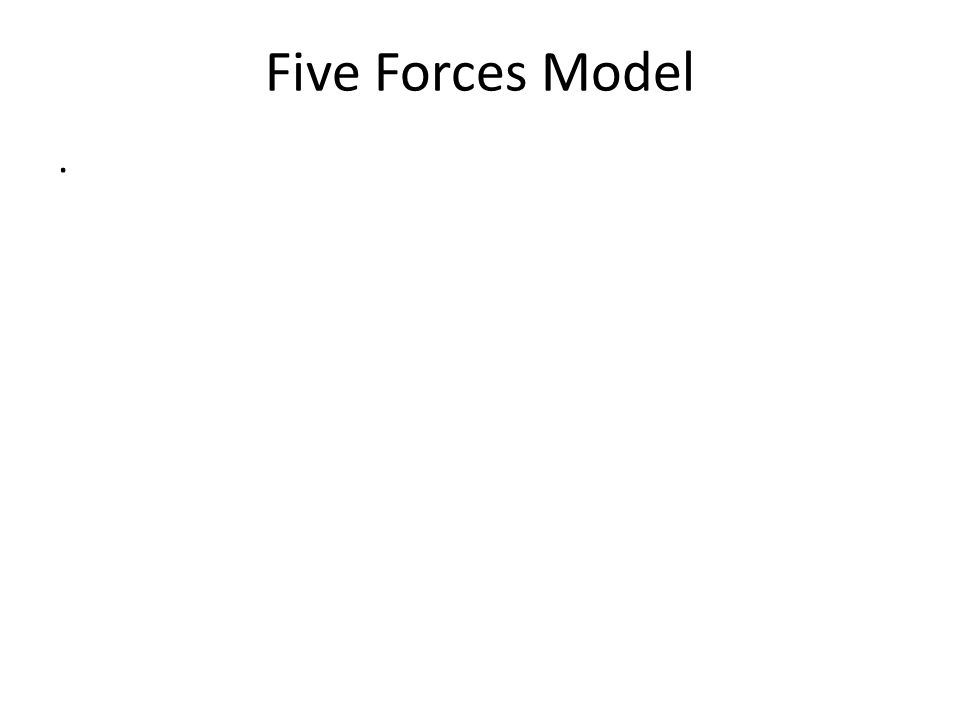 Five Forces Model .