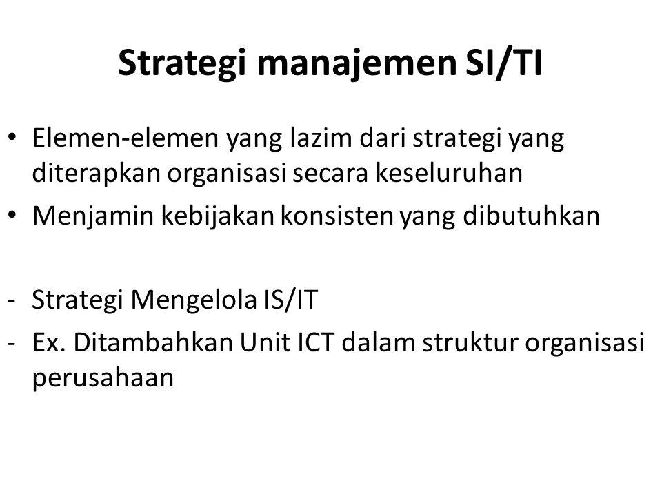 Strategi manajemen SI/TI