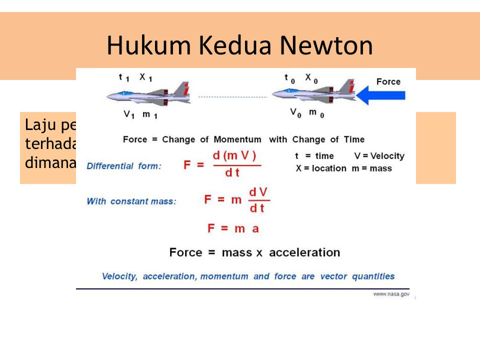 Hukum Kedua Newton Laju perubahan momentum suatu benda proporsional terhadap gaya yang bekerja dan berada dalam arah dimana gaya itu bekerja.