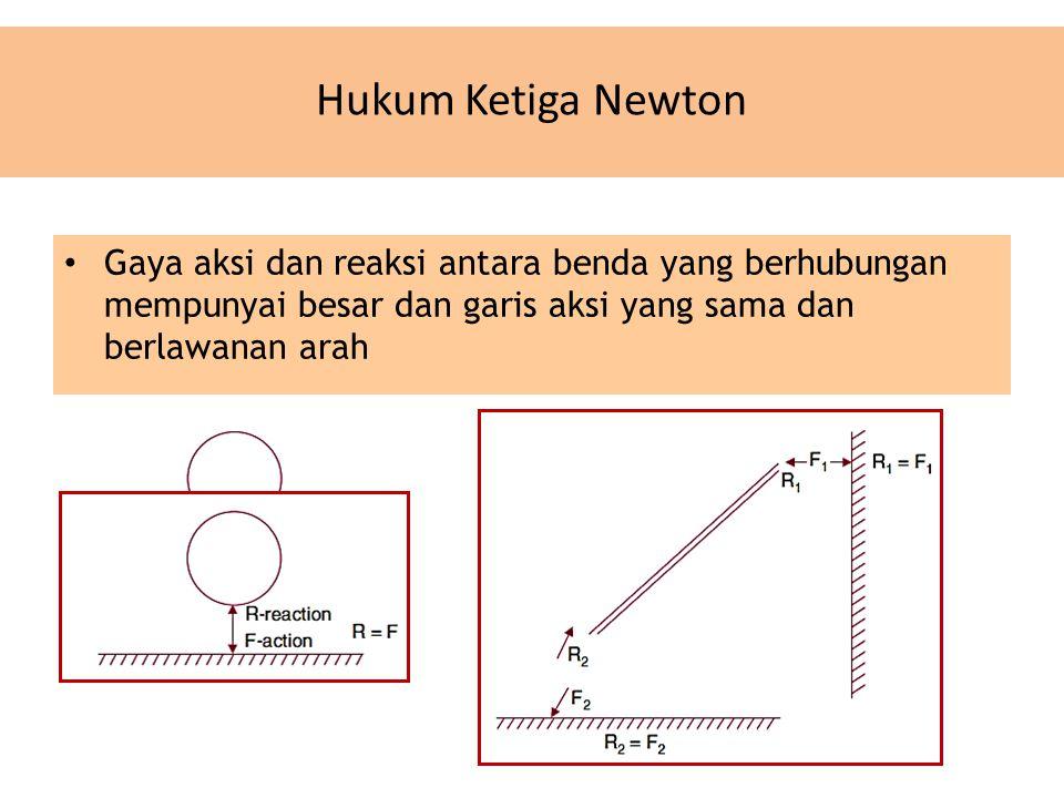 Hukum Ketiga Newton Gaya aksi dan reaksi antara benda yang berhubungan mempunyai besar dan garis aksi yang sama dan berlawanan arah.