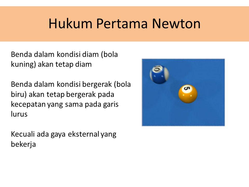Hukum Pertama Newton Benda dalam kondisi diam (bola kuning) akan tetap diam.