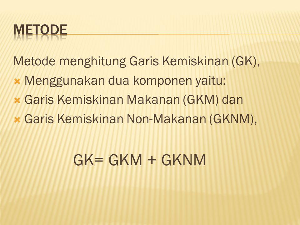 Metode Metode menghitung Garis Kemiskinan (GK),