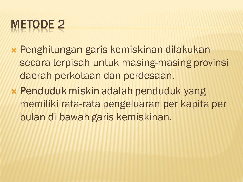 Metode 2 Penghitungan garis kemiskinan dilakukan secara terpisah untuk masing-masing provinsi daerah perkotaan dan perdesaan.