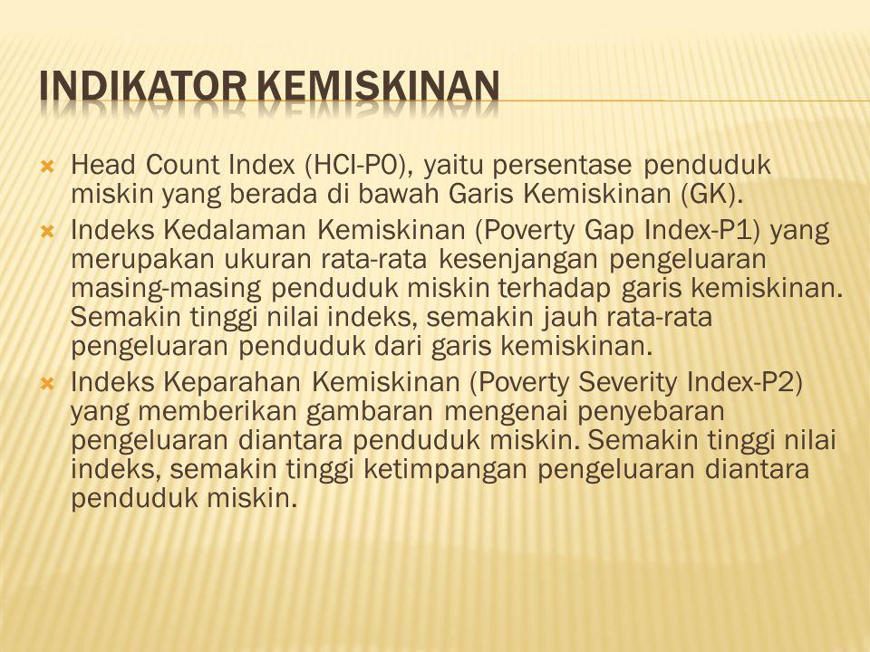 Indikator Kemiskinan Head Count Index (HCI-P0), yaitu persentase penduduk miskin yang berada di bawah Garis Kemiskinan (GK).