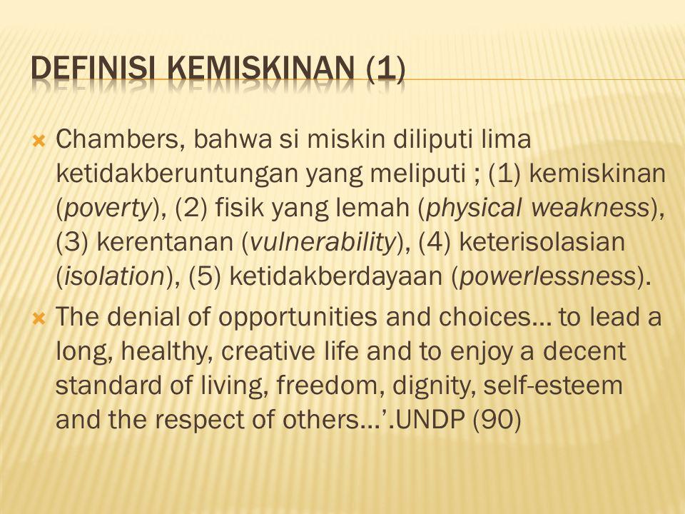 Definisi Kemiskinan (1)