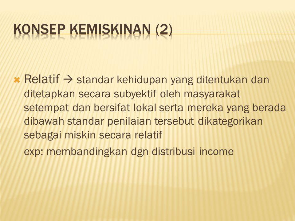 Konsep Kemiskinan (2)