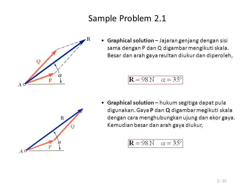 Sample Problem 2.1