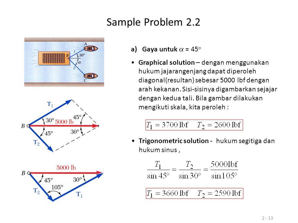 Sample Problem 2.2 Gaya untuk a = 45o