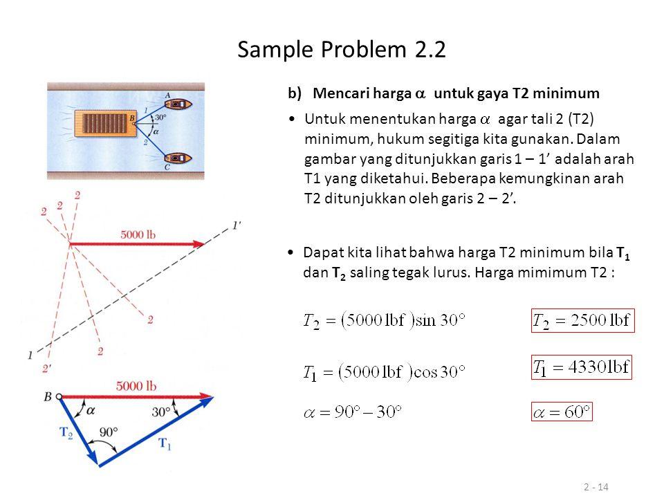 Sample Problem 2.2 Mencari harga a untuk gaya T2 minimum