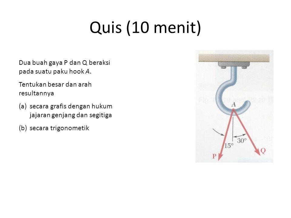 Quis (10 menit) Dua buah gaya P dan Q beraksi pada suatu paku hook A.