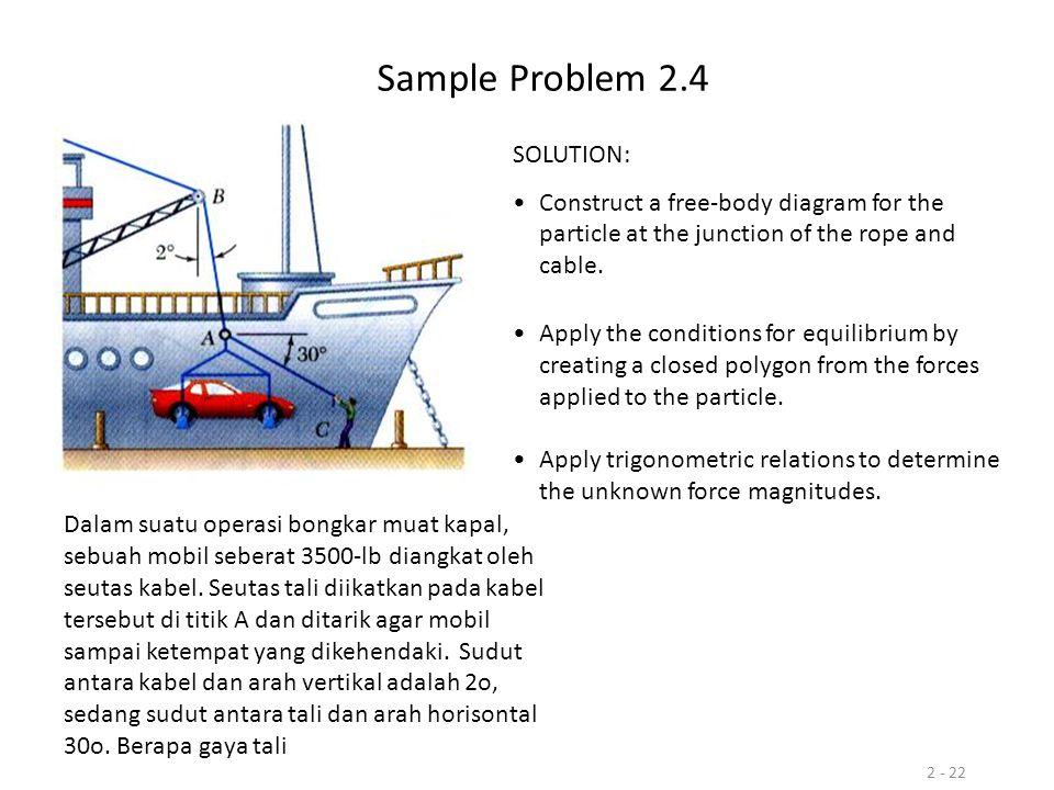 Sample Problem 2.4 SOLUTION: