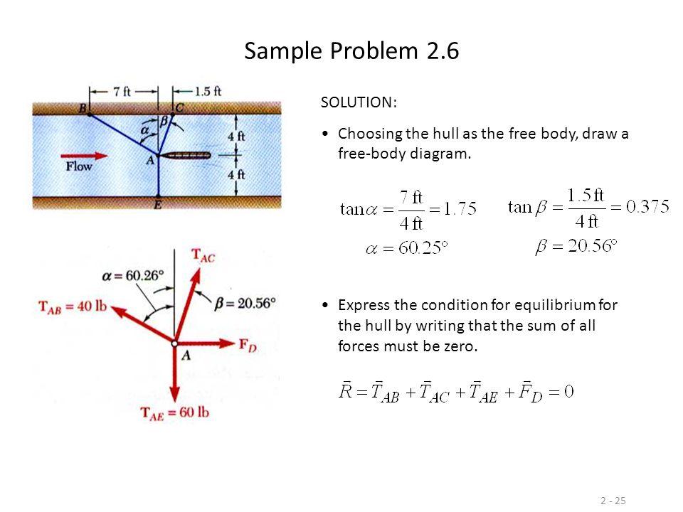 Sample Problem 2.6 SOLUTION: