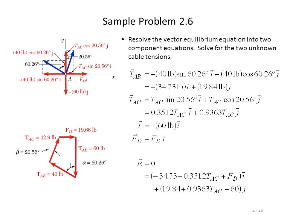 Sample Problem 2.6 Resolve the vector equilibrium equation into two component equations.