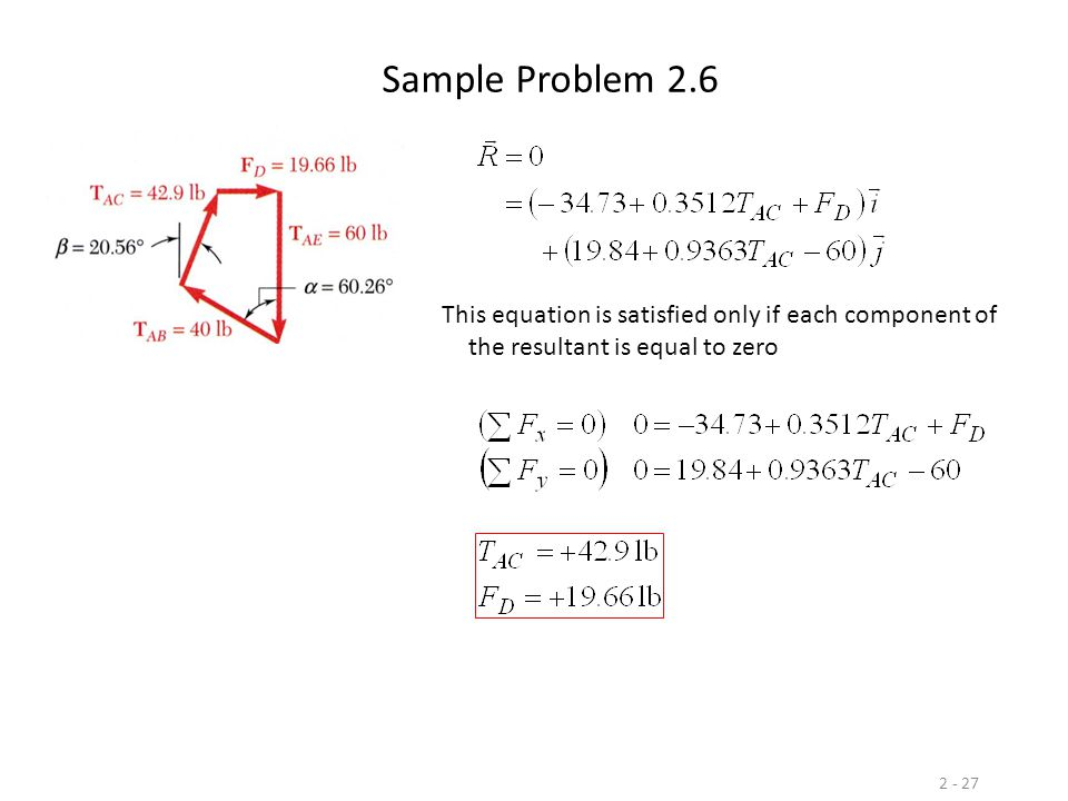 Sample Problem 2.6 This equation is satisfied only if each component of the resultant is equal to zero.