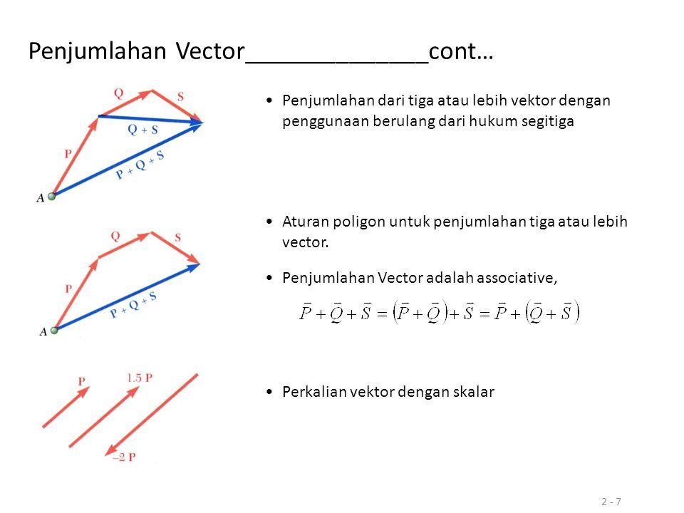Penjumlahan Vector______________cont…