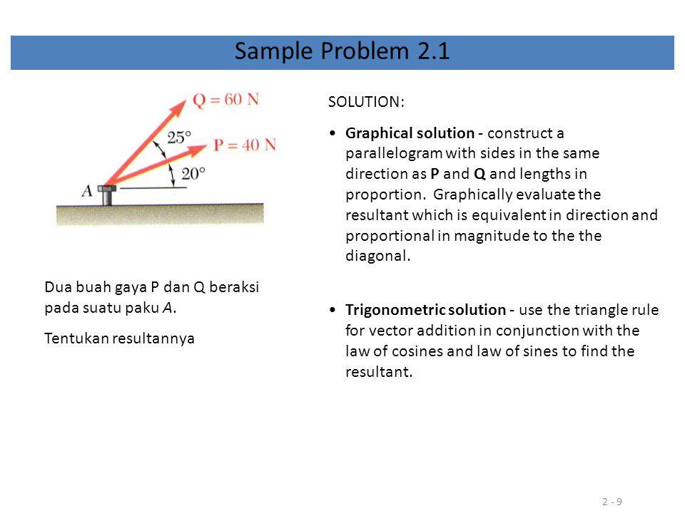 Sample Problem 2.1 SOLUTION: