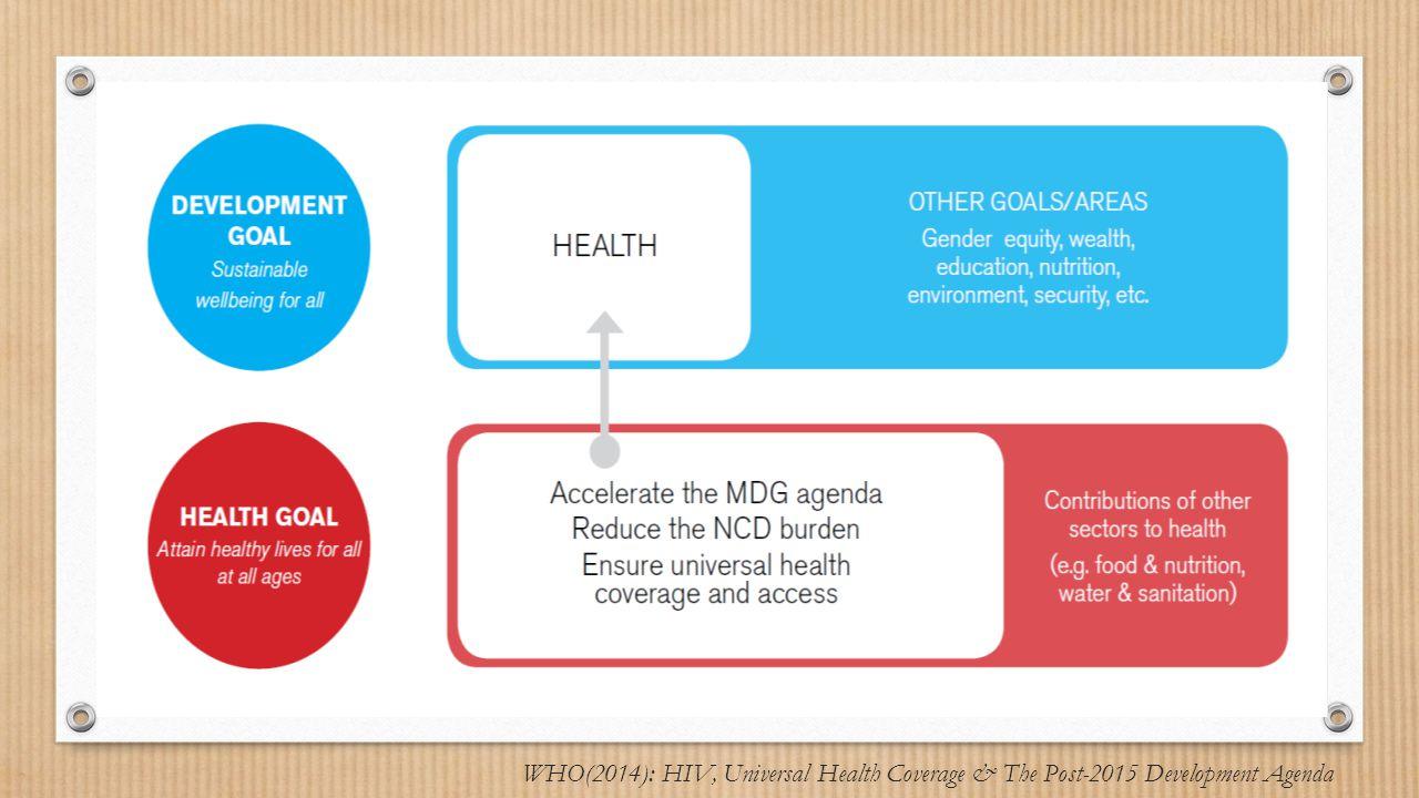 WHO(2014): HIV, Universal Health Coverage & The Post-2015 Development Agenda