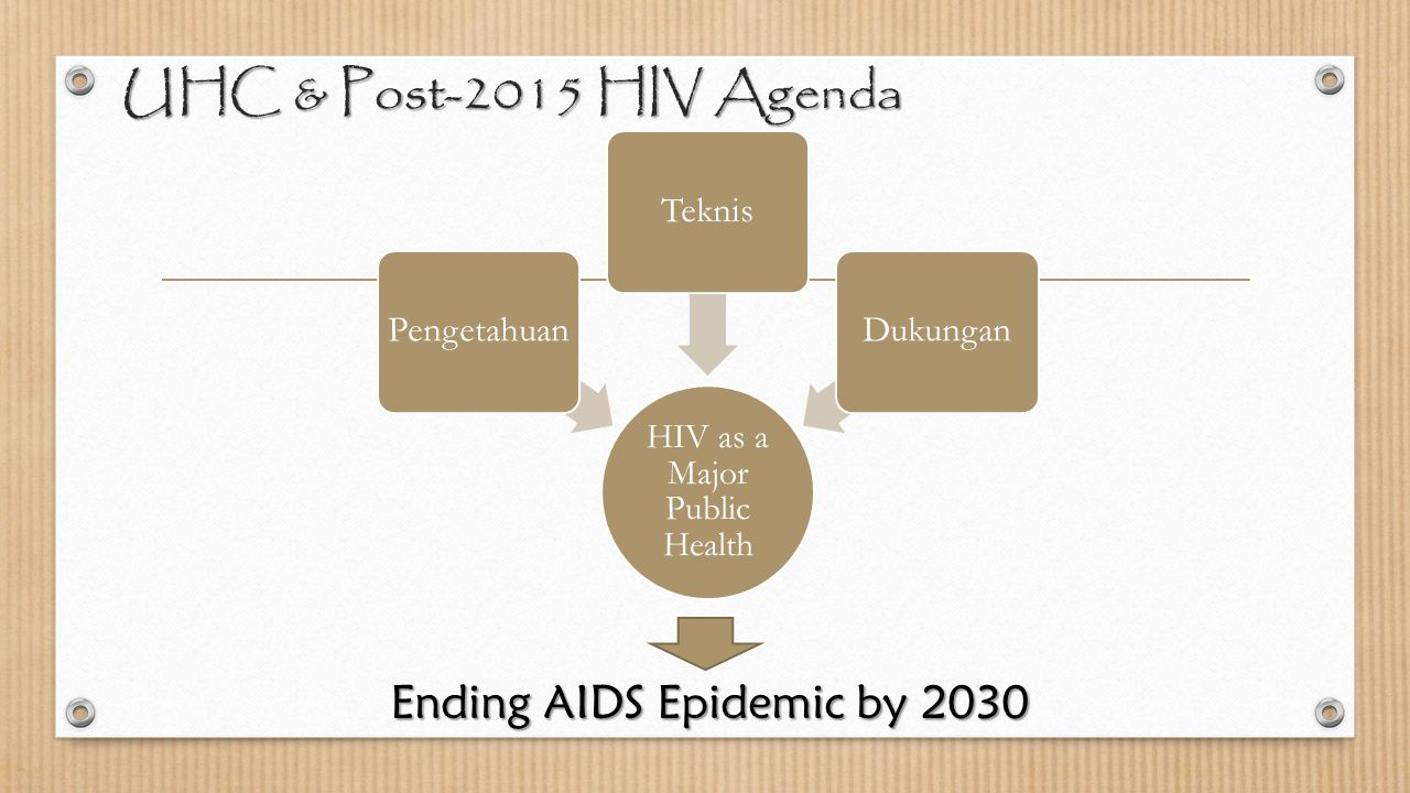 UHC & Post-2015 HIV Agenda Ending AIDS Epidemic by 2030