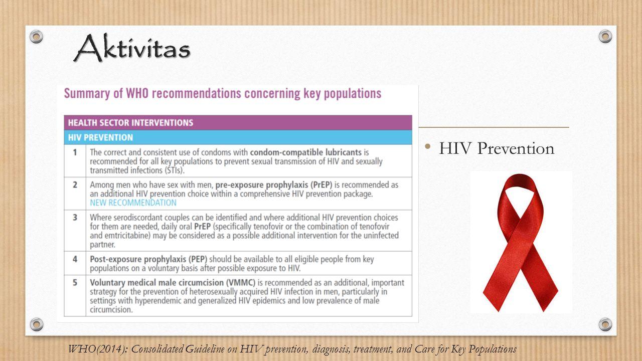 Aktivitas HIV Prevention