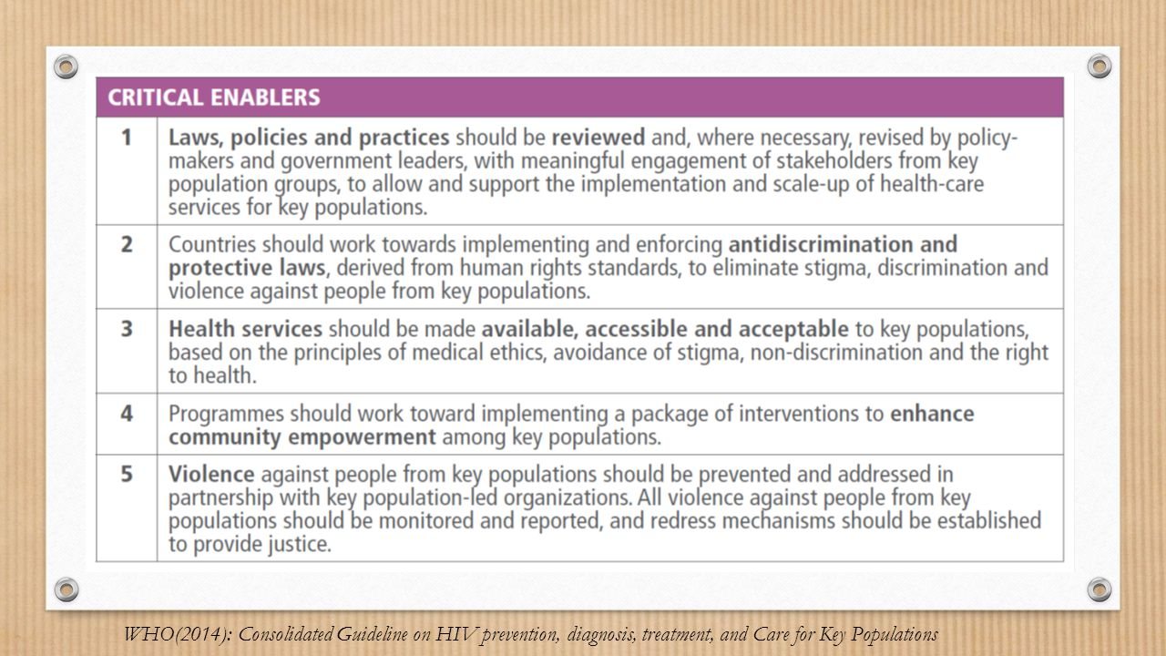 WHO(2014): Consolidated Guideline on HIV prevention, diagnosis, treatment, and Care for Key Populations