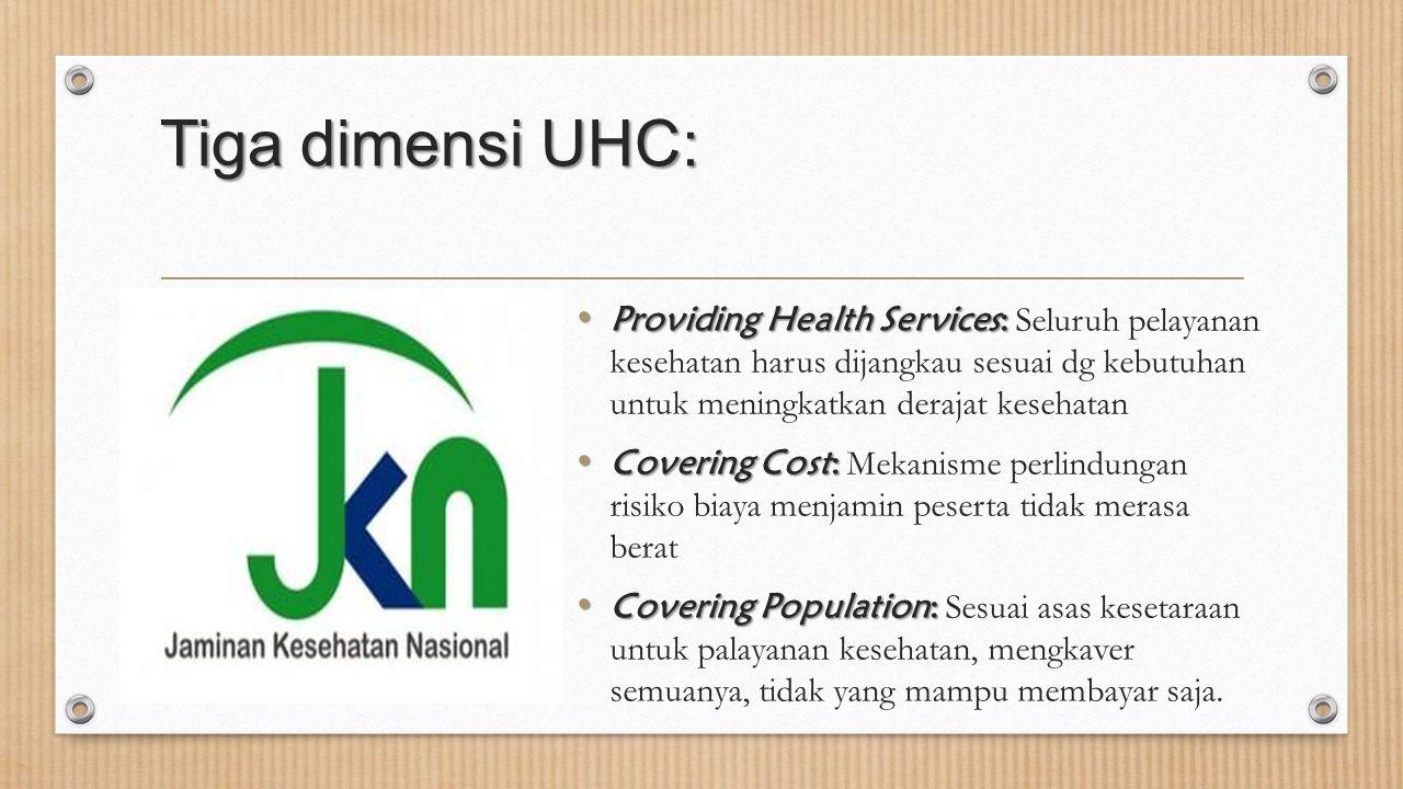 Tiga dimensi UHC: Providing Health Services: Seluruh pelayanan kesehatan harus dijangkau sesuai dg kebutuhan untuk meningkatkan derajat kesehatan.