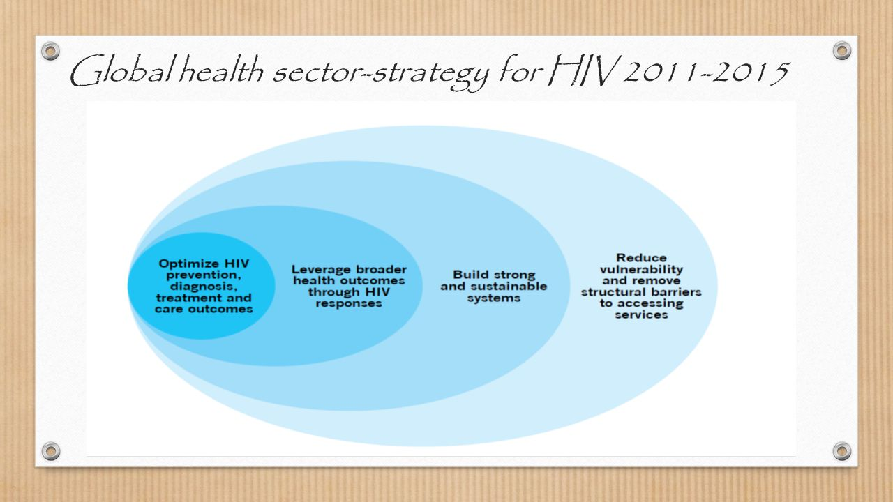 Global health sector-strategy for HIV 2011-2015