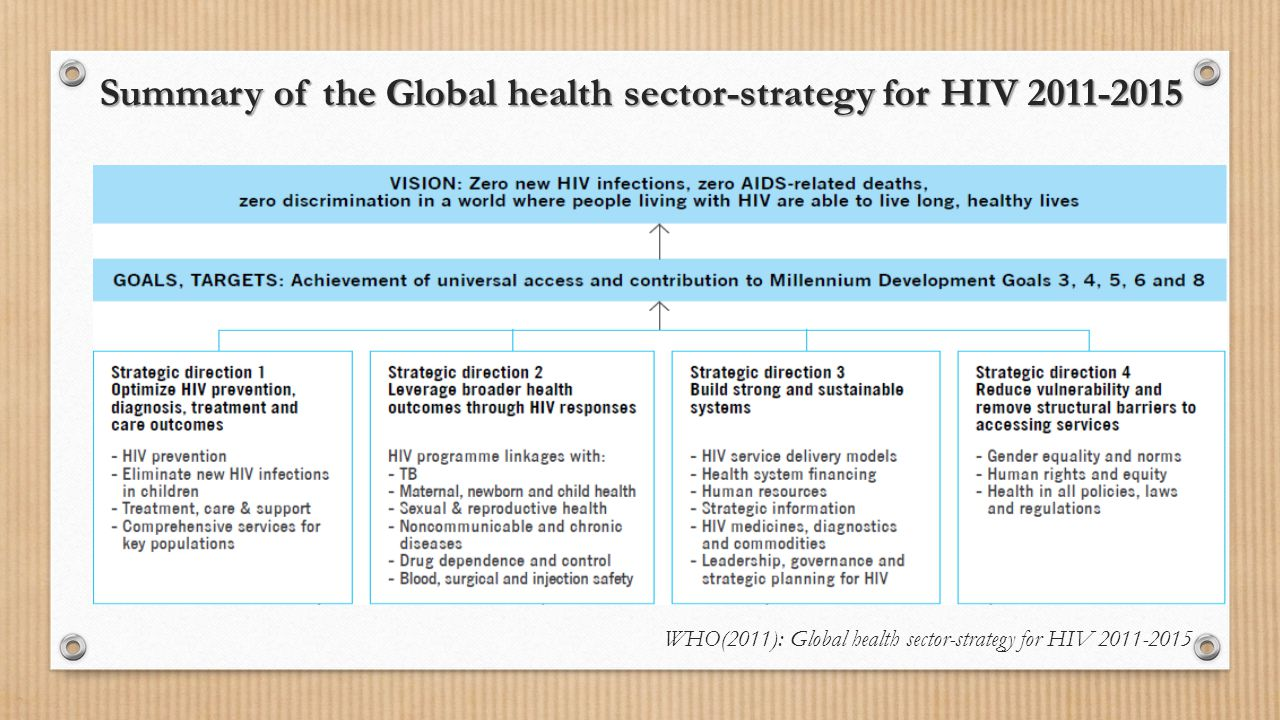 WHO(2011): Global health sector-strategy for HIV 2011-2015