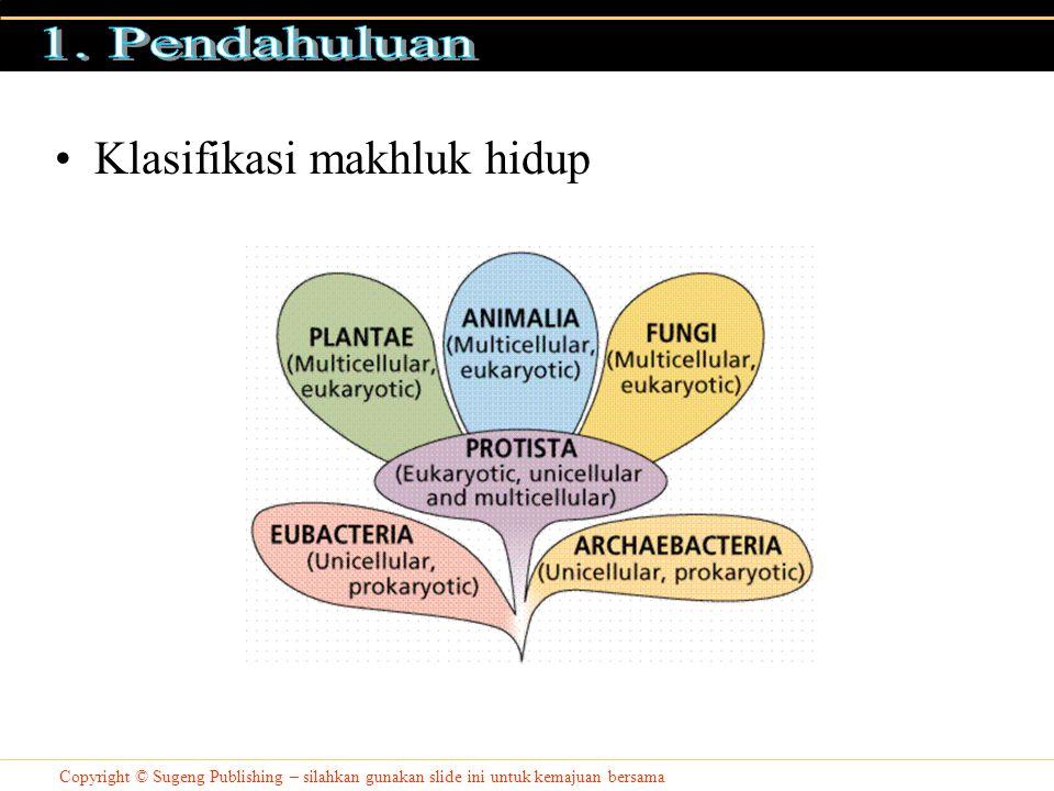 1. Pendahuluan Klasifikasi makhluk hidup
